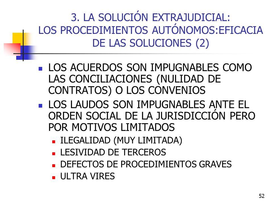 3. LA SOLUCIÓN EXTRAJUDICIAL: LOS PROCEDIMIENTOS AUTÓNOMOS:EFICACIA DE LAS SOLUCIONES (2)