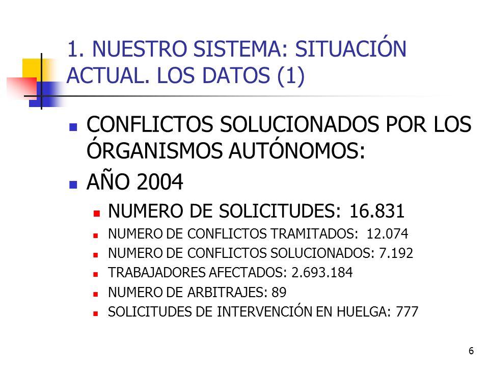 1. NUESTRO SISTEMA: SITUACIÓN ACTUAL. LOS DATOS (1)