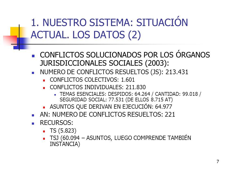 1. NUESTRO SISTEMA: SITUACIÓN ACTUAL. LOS DATOS (2)