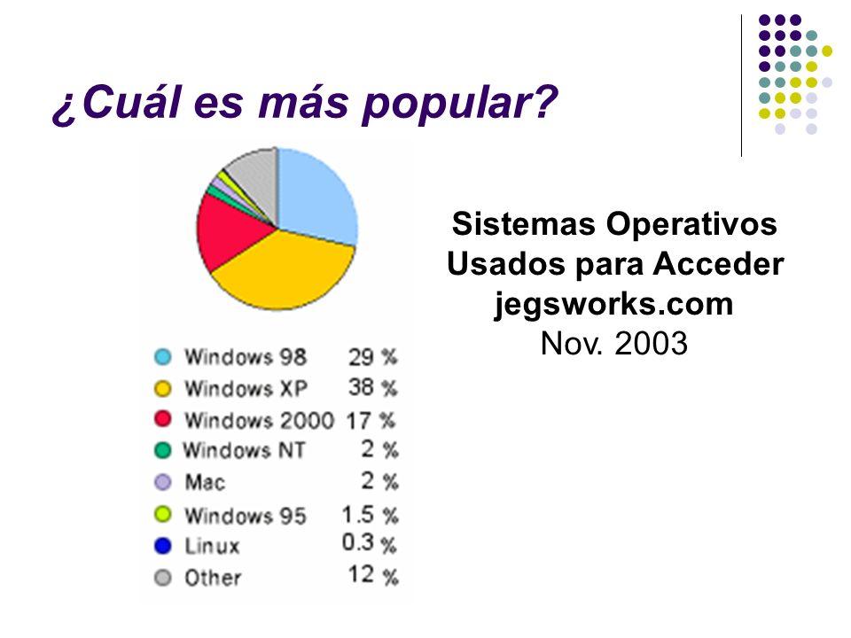Sistemas Operativos Usados para Acceder jegsworks.com Nov. 2003