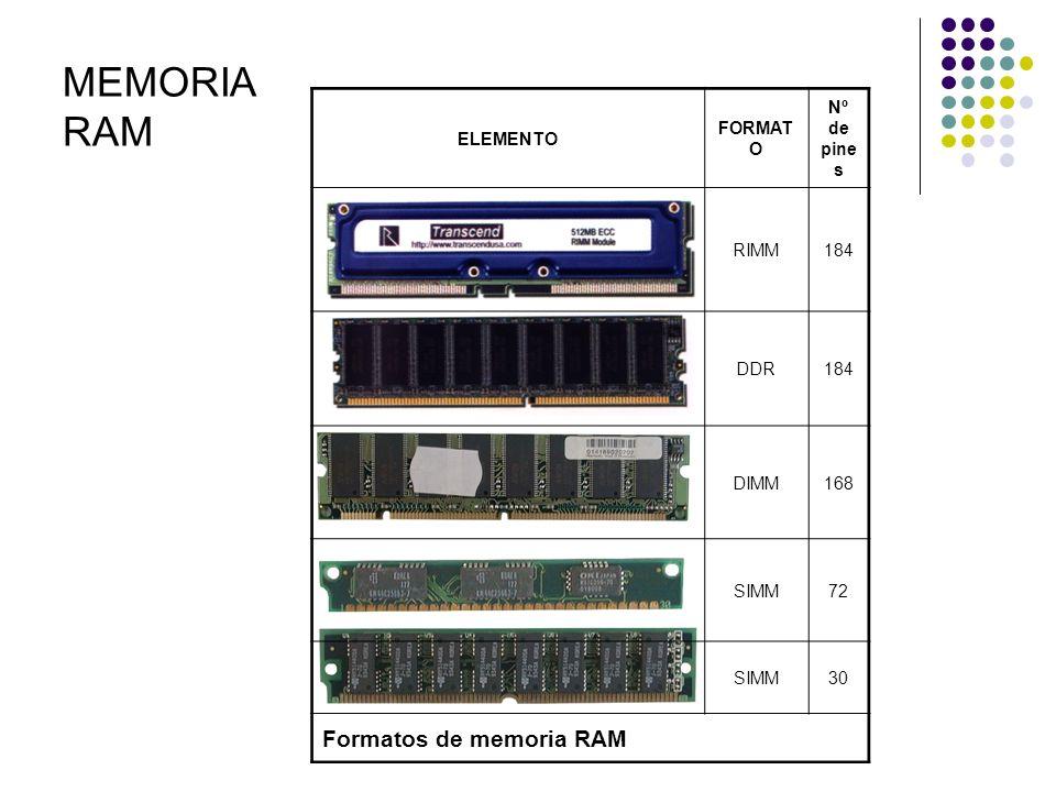 MEMORIA RAM Formatos de memoria RAM ELEMENTO FORMATO Nº de pines RIMM