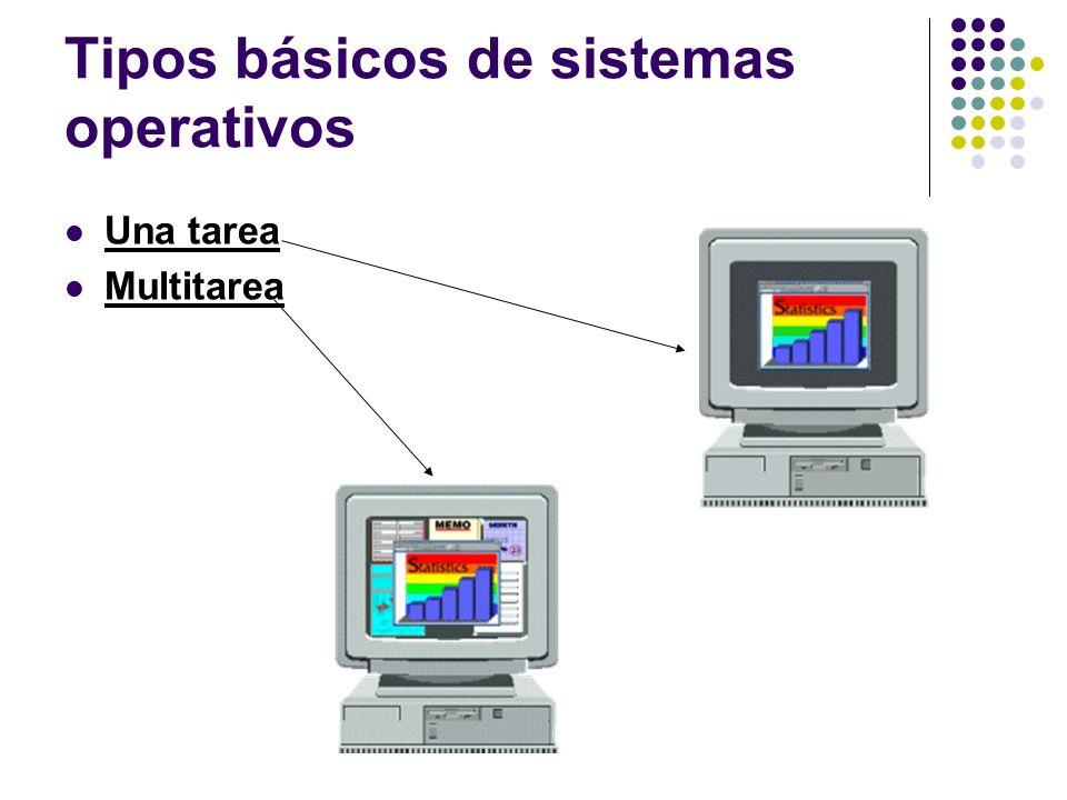 Tipos básicos de sistemas operativos