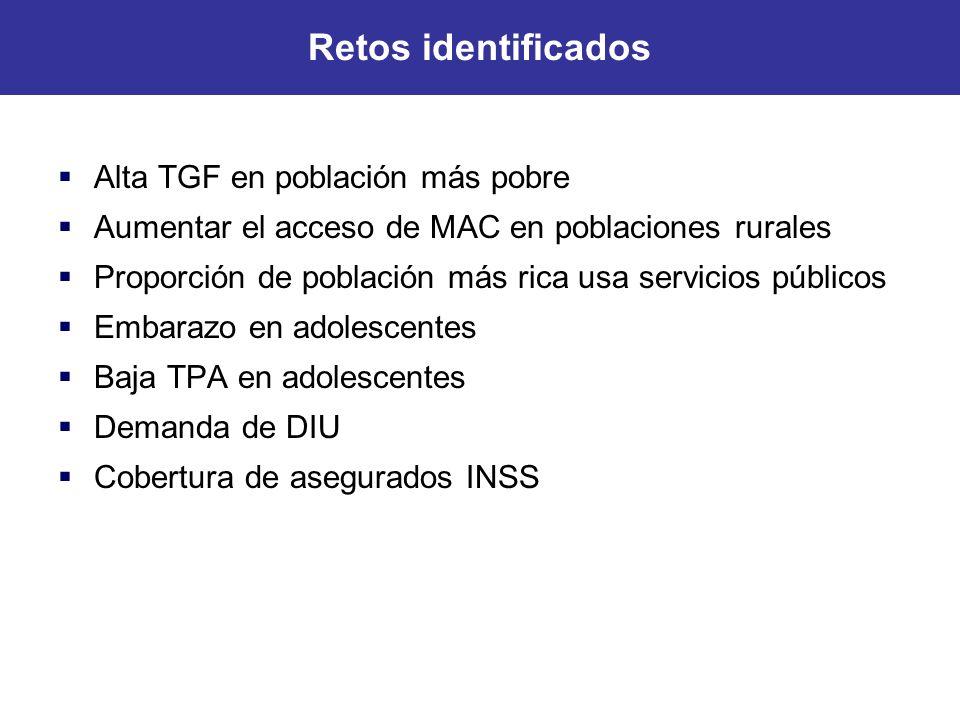 Retos identificados Alta TGF en población más pobre