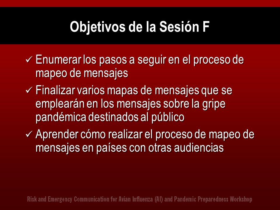 Objetivos de la Sesión F