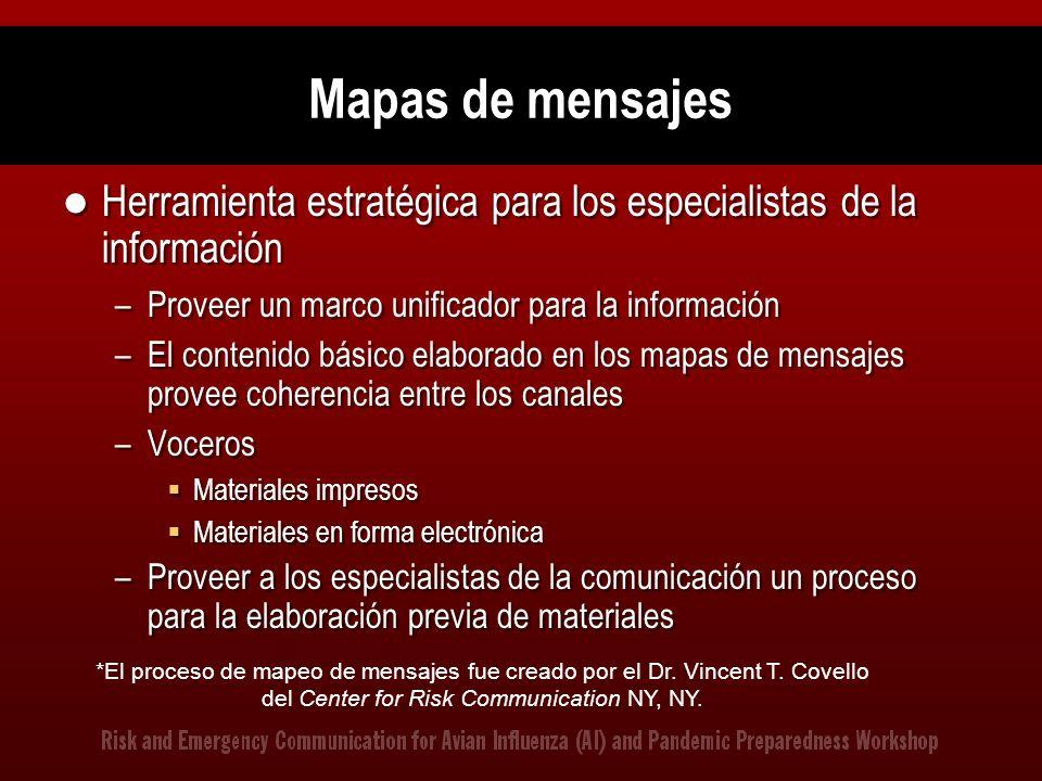 Mapas de mensajes Herramienta estratégica para los especialistas de la información. Proveer un marco unificador para la información.