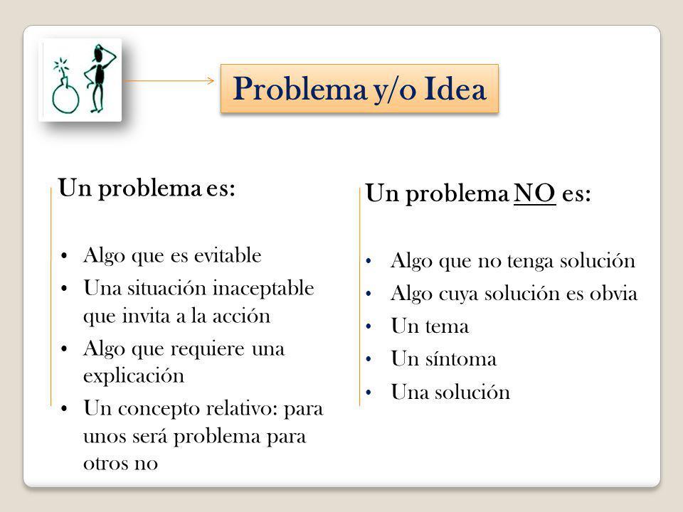 Problema y/o Idea Un problema es: Un problema NO es: