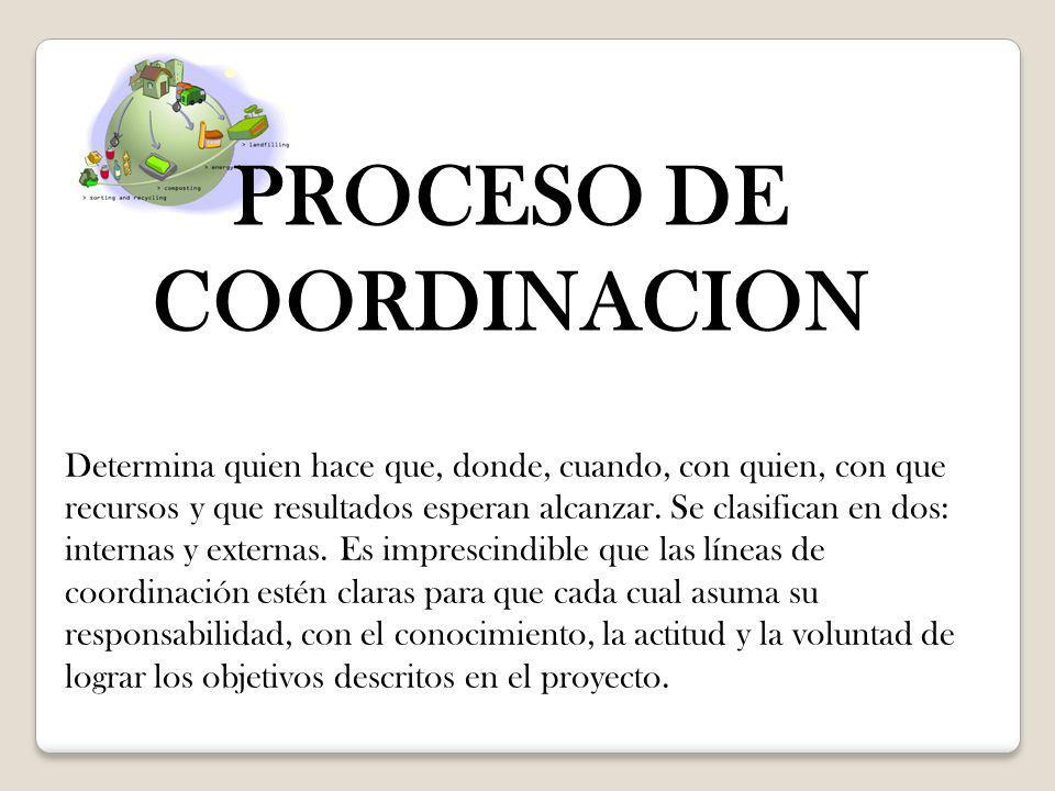 PROCESO DE COORDINACION