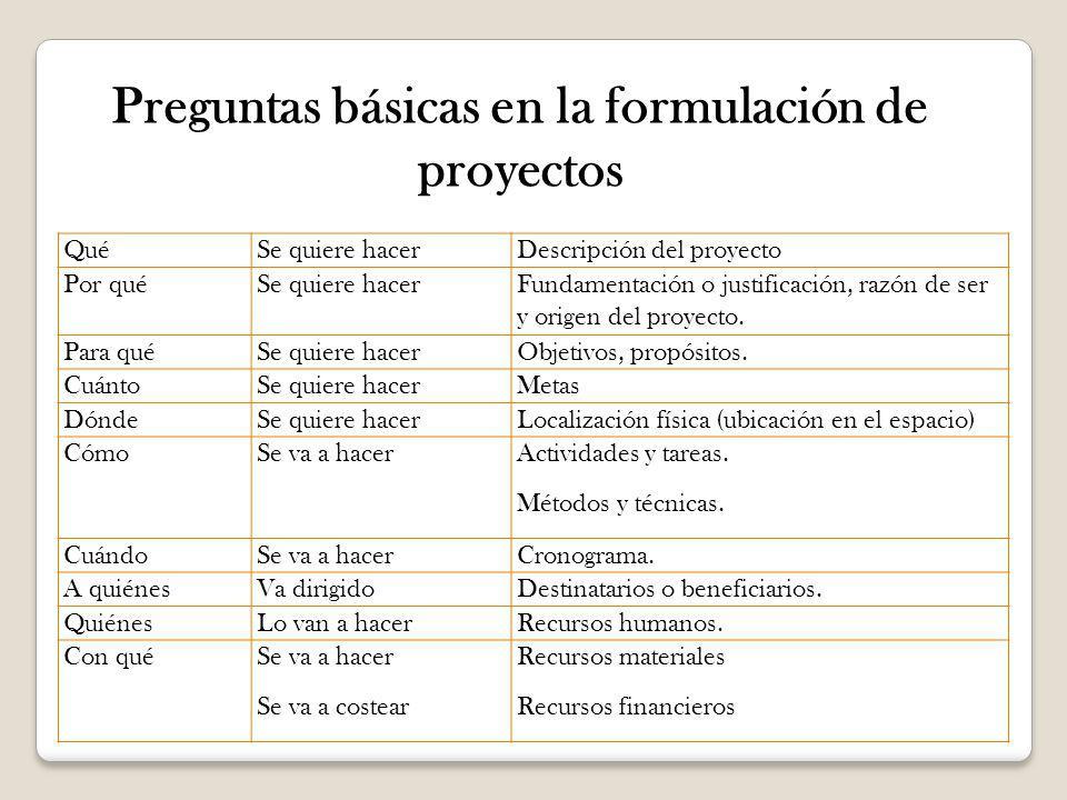 Preguntas básicas en la formulación de proyectos
