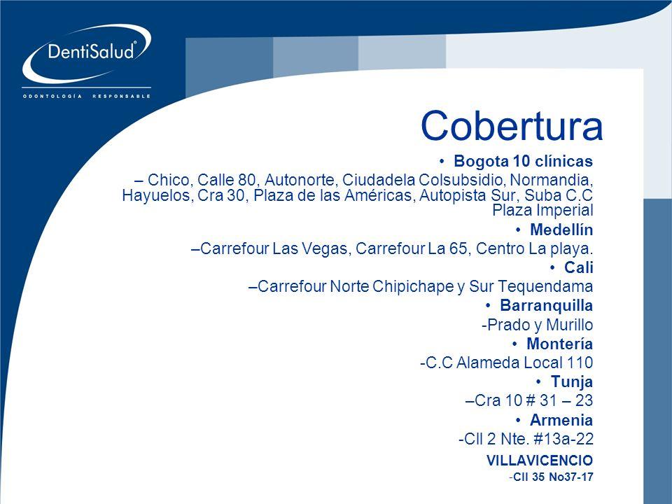 Cobertura VILLAVICENCIO Bogota 10 clínicas