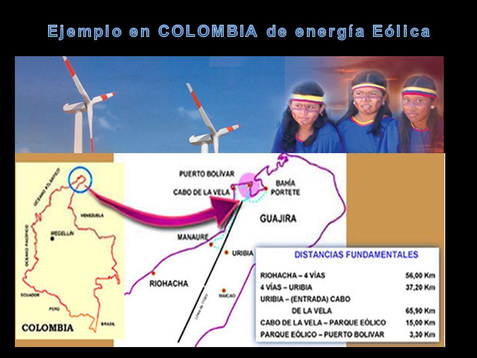 Ejemplo en COLOMBIA de energía Eólica