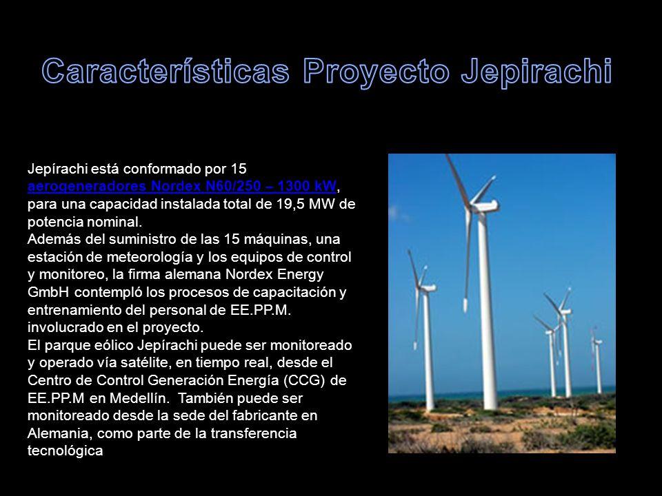 Características Proyecto Jepirachi