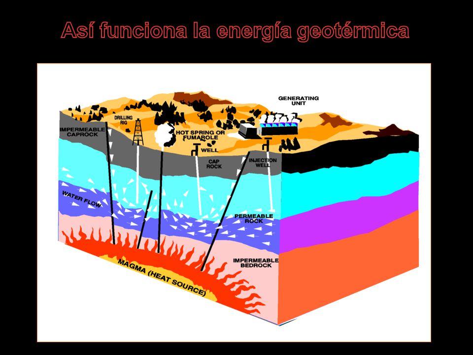 Así funciona la energía geotérmica