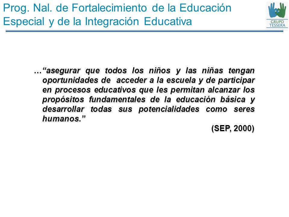 Prog. Nal. de Fortalecimiento de la Educación Especial y de la Integración Educativa