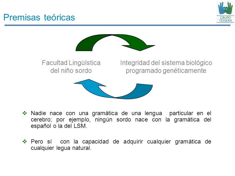 Integridad del sistema biológico programado genéticamente