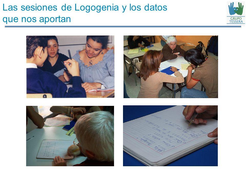 Las sesiones de Logogenia y los datos que nos aportan