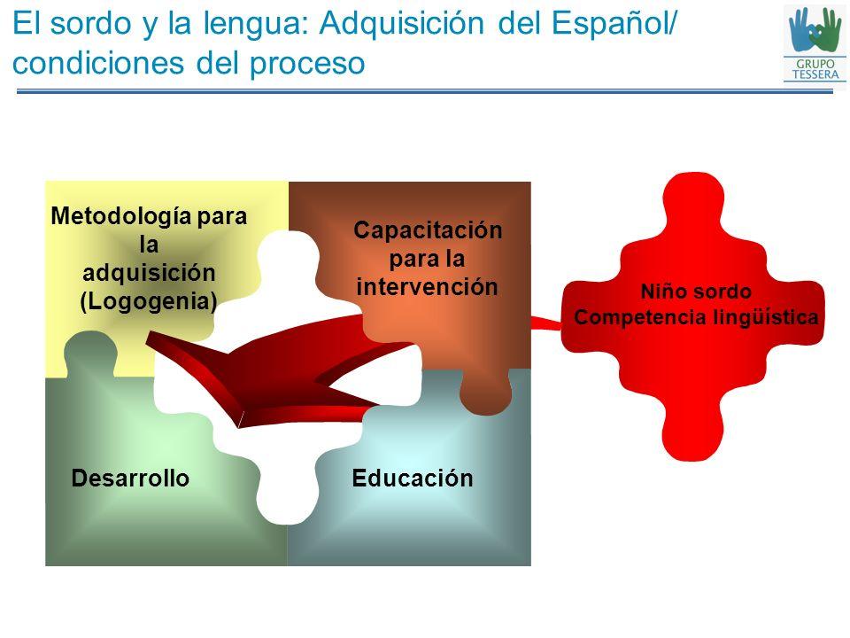 Competencia lingüística adquisición (Logogenia)