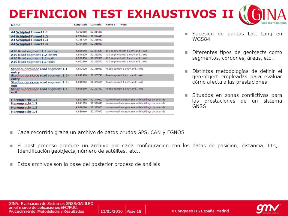 DEFINICION TEST EXHAUSTIVOS II