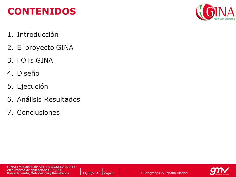 CONTENIDOS Introducción El proyecto GINA FOTs GINA Diseño Ejecución