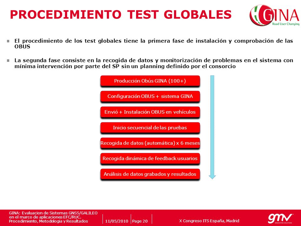 PROCEDIMIENTO TEST GLOBALES