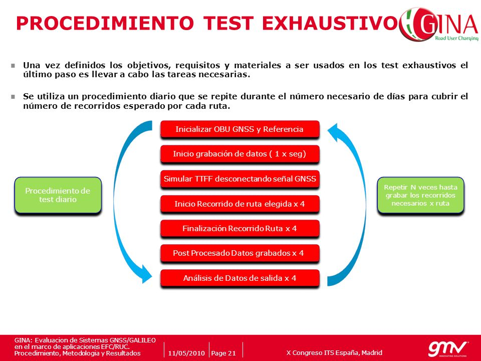 PROCEDIMIENTO TEST EXHAUSTIVO