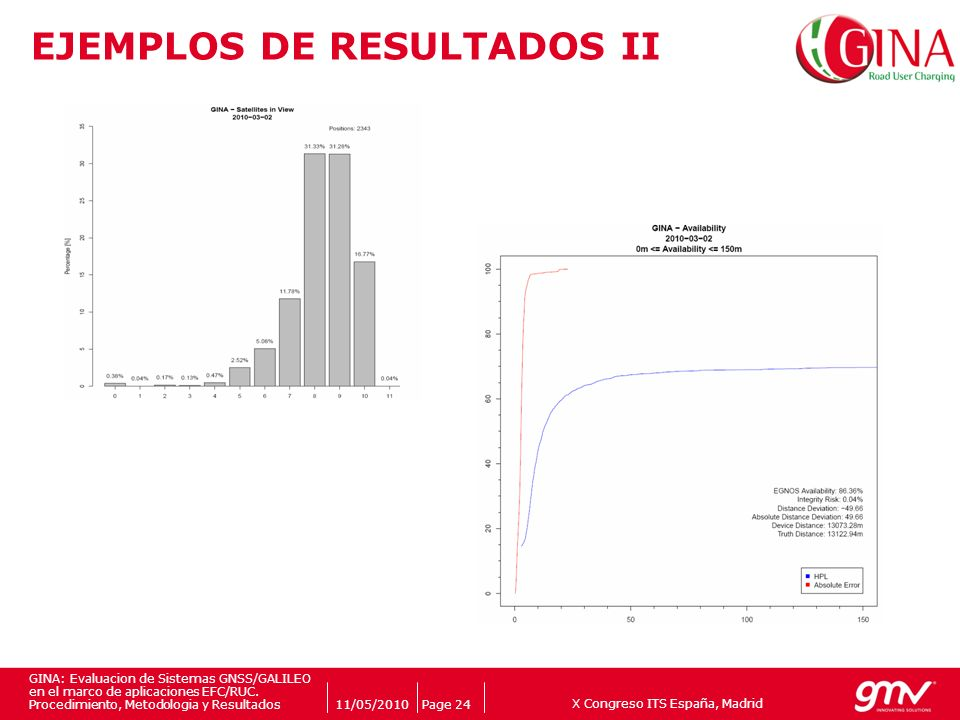 EJEMPLOS DE RESULTADOS II