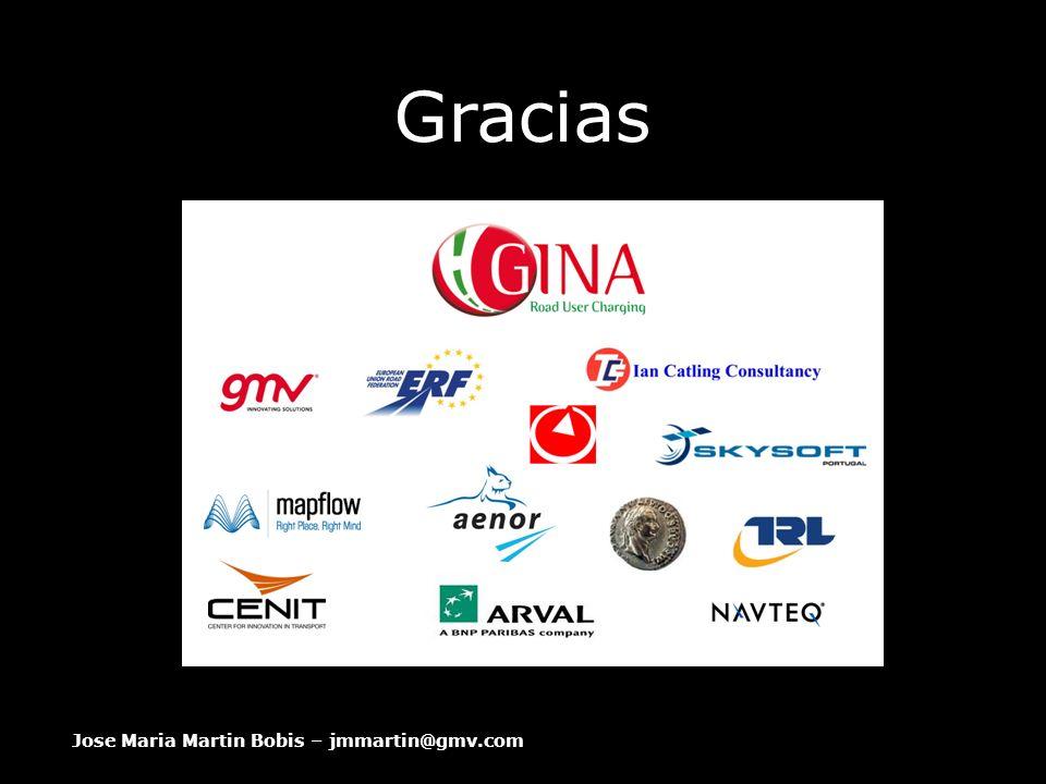 Gracias Jose Maria Martin Bobis – jmmartin@gmv.com