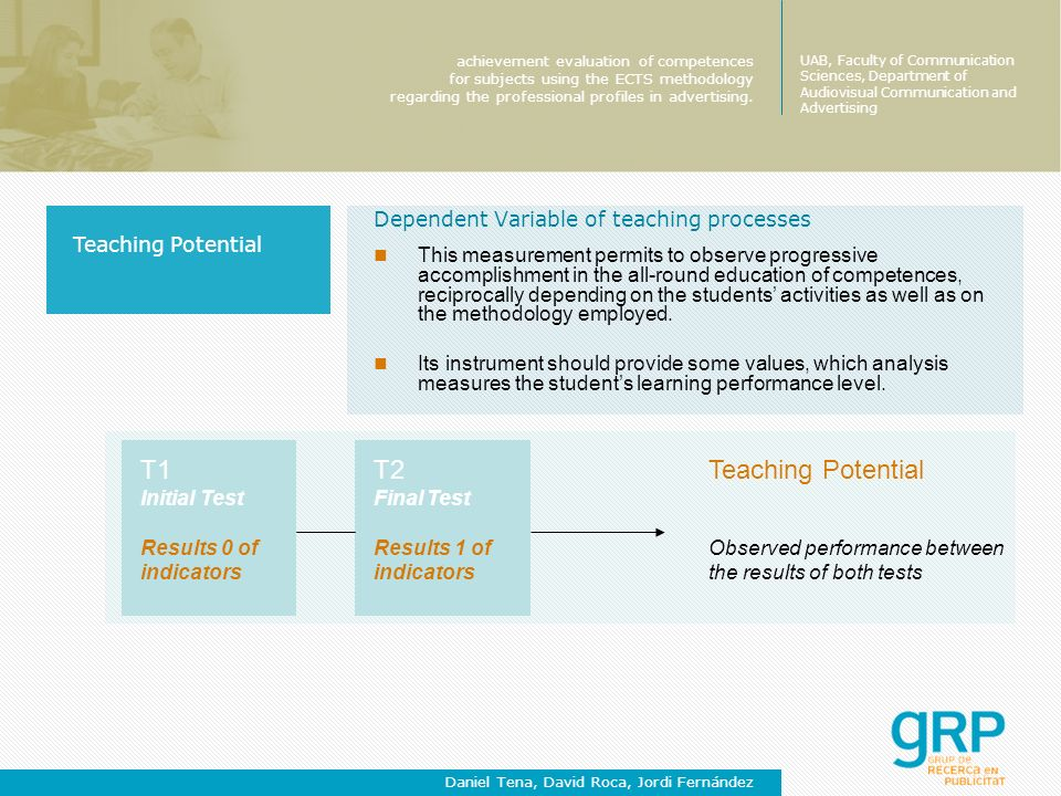 T1 T2 Teaching Potential Dependent Variable of teaching processes