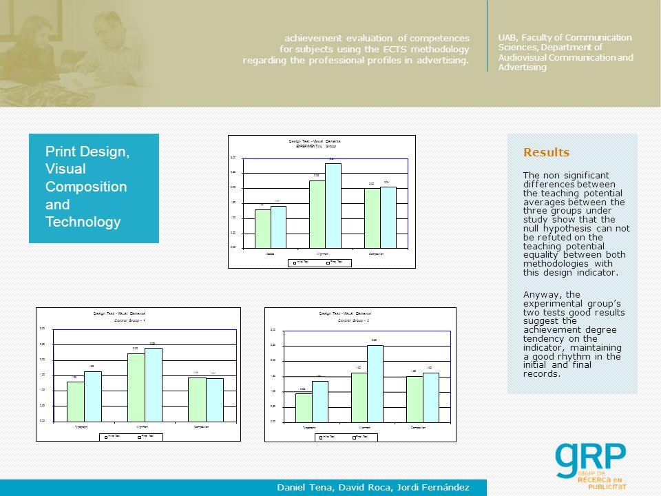 Design Test - Visual Elements