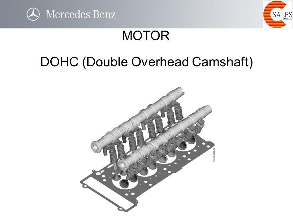 DOHC (Double Overhead Camshaft)