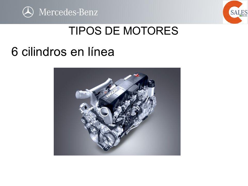 TIPOS DE MOTORES 6 cilindros en línea