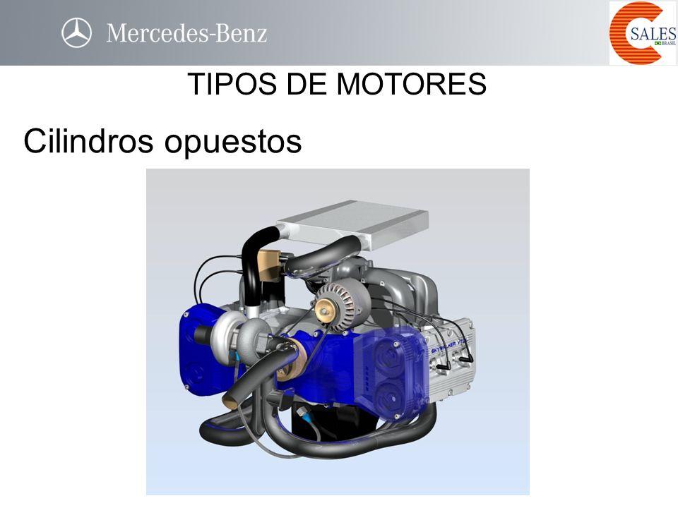 Cilindros opuestos TIPOS DE MOTORES