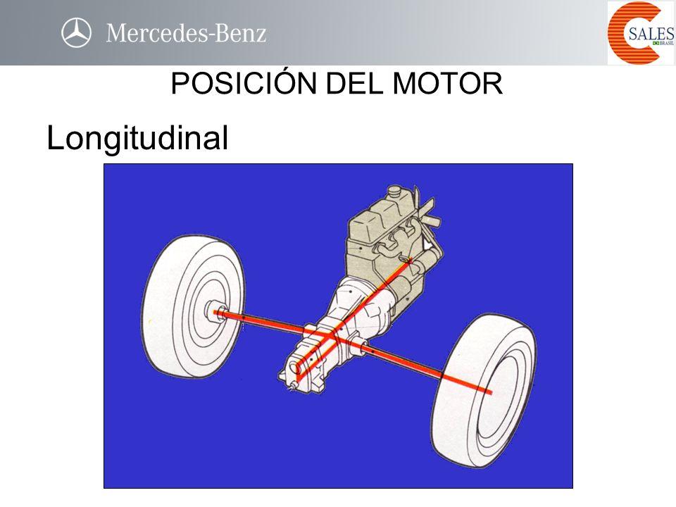 Longitudinal POSICIÓN DEL MOTOR LONGITUDINAL