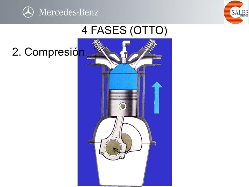 CICLO DE 4 TEMPOS (OTTO) 4 FASES (OTTO) 2. Compresión 2º COMPRESSÃO
