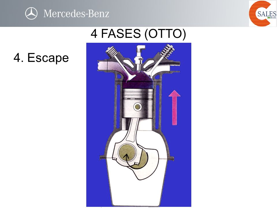 4 FASES (OTTO) 4. Escape 4º. ESCAPAMENTO (ESCAPE)