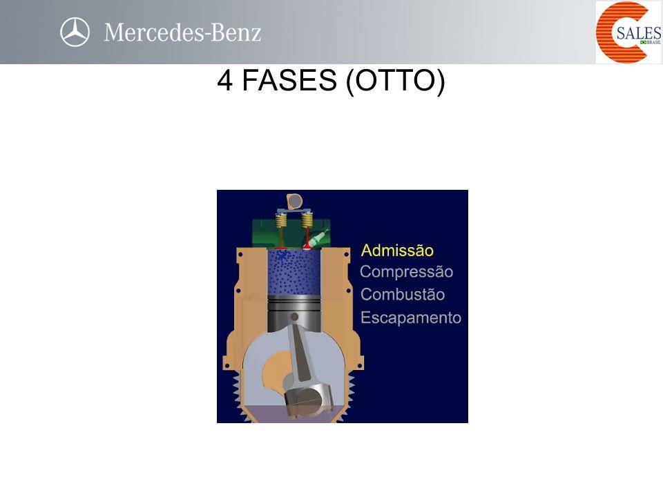4 FASES (OTTO) Apresente a animação, poRm não entre em detalhes.