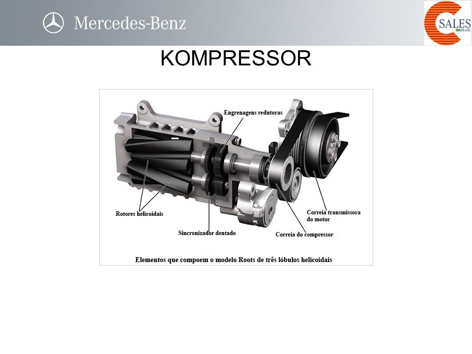 KOMPRESSOR TURBO INTERCOOLER