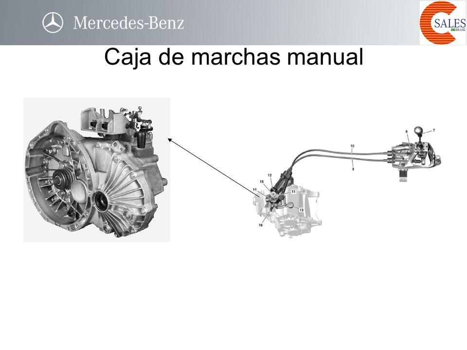 Caja de marchas manual Muda as marchas manualmente, ajustando a velocidade da roda com o regime do motor.