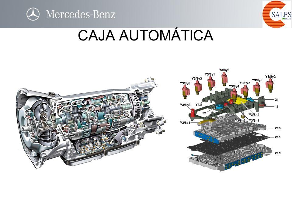 CAJA AUTOMÁTICA Realiza automaticamente as funções da embreagem no câmbio mecânico.