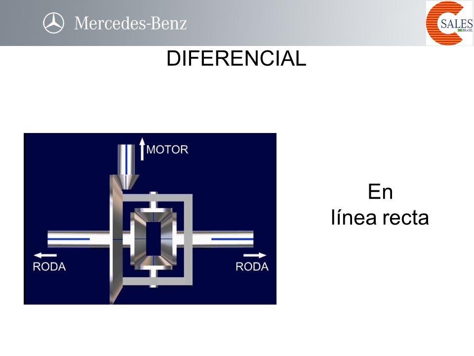 DIFERENCIAL En línea recta Veículo em línea reta