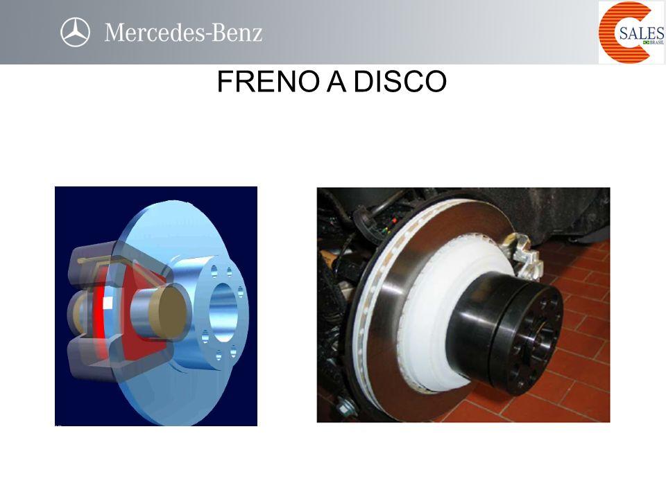 FRENO A DISCO Aproveite a vista 3D, para mostrar como funciona e a vista dos componentes.