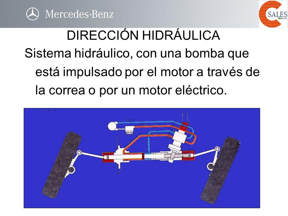 DIRECCIÓN HIDRÁULICA Sistema hidráulico, con una bomba que está impulsado por el motor a través de la correa o por un motor eléctrico.