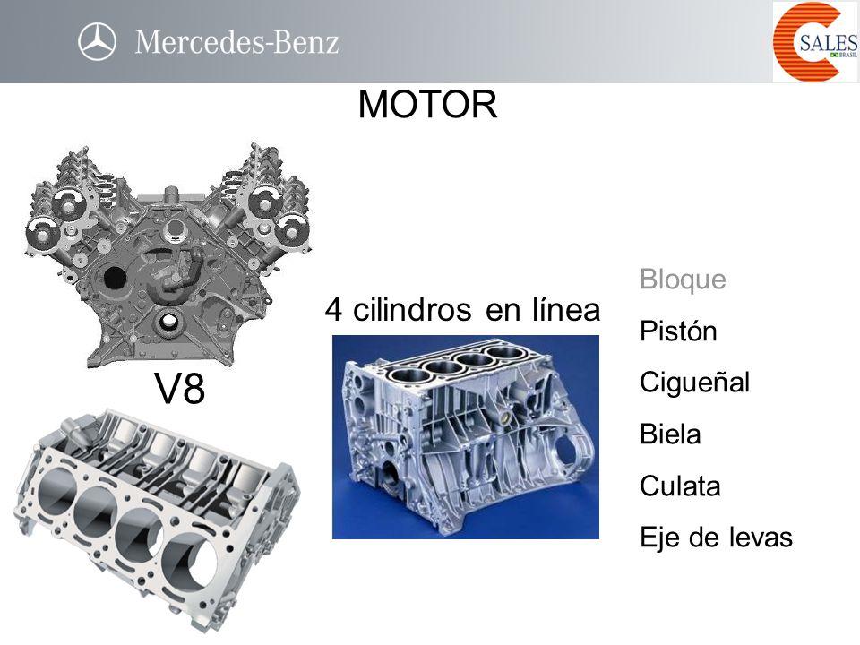 V8 MOTOR 4 cilindros en línea Bloque Pistón Cigueñal Biela Culata