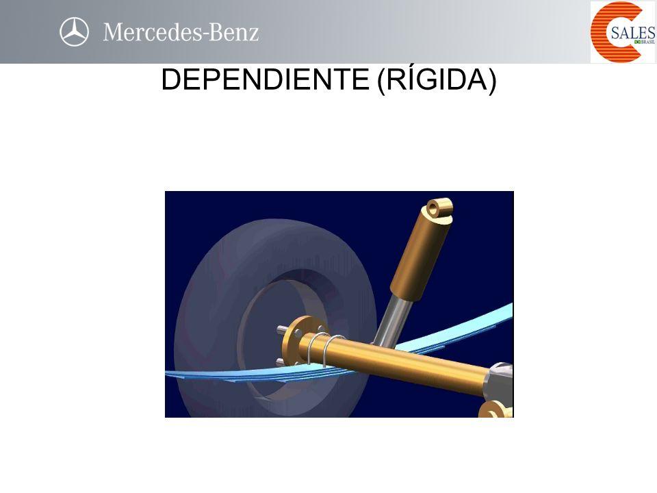 DEPENDIENTE (RÍGIDA) SUSPENSÃO DEPENDENTE OU DE EIXO RÍGIDO