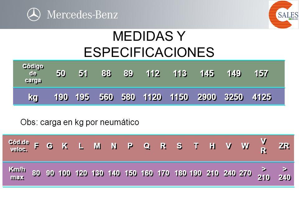 MEDIDAS Y ESPECIFICACIONES