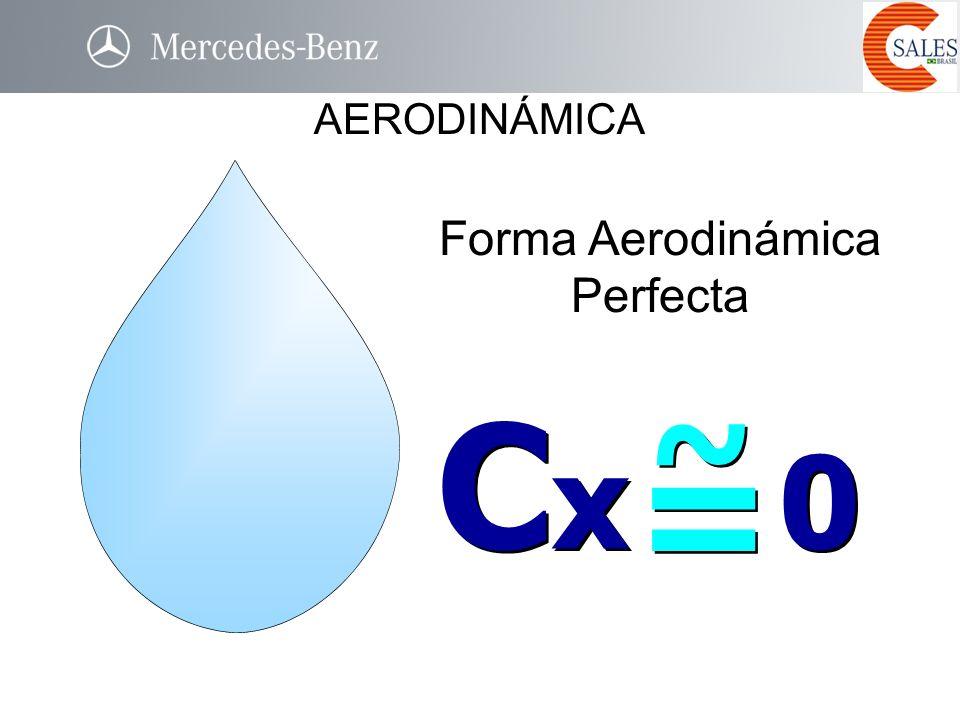 Forma Aerodinámica Perfecta