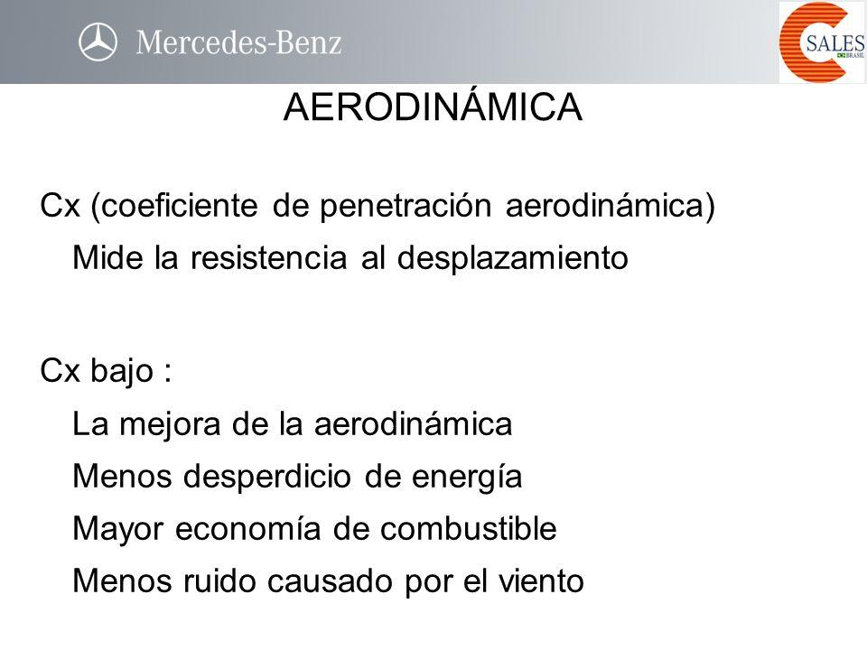 AERODINÁMICA Cx (coeficiente de penetración aerodinámica) Mide la resistencia al desplazamiento.