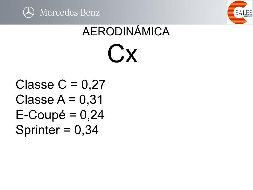 Cx Classe C = 0,27 Classe A = 0,31 E-Coupé = 0,24 Sprinter = 0,34