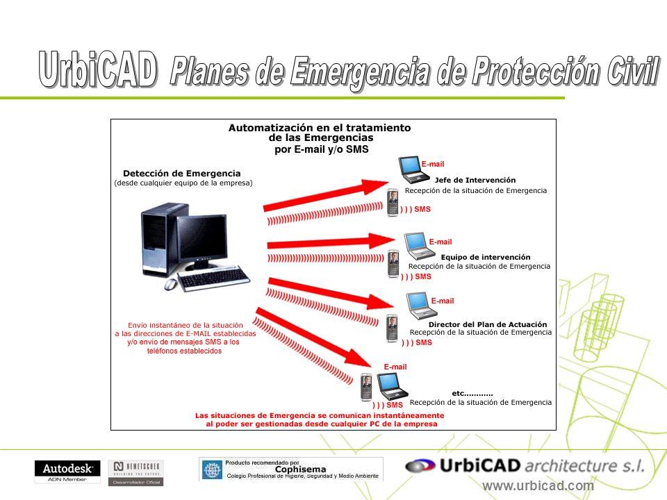 Planes de Emergencia de Protección Civil