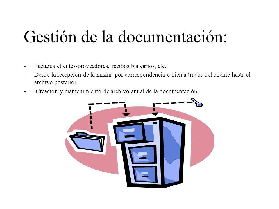 Gestión de la documentación: