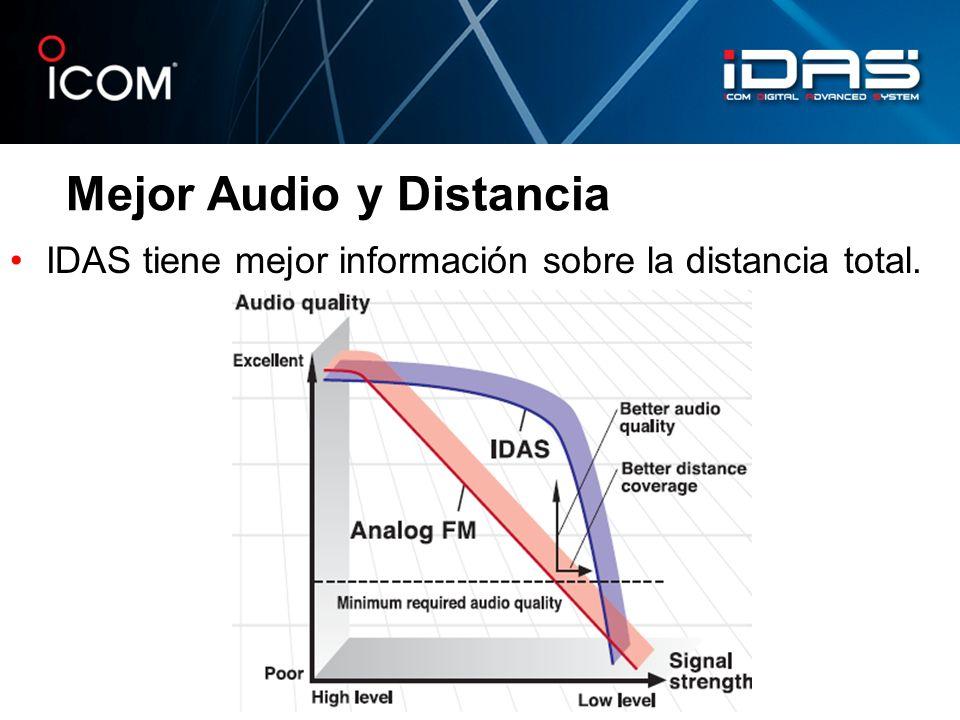 Mejor Audio y Distancia